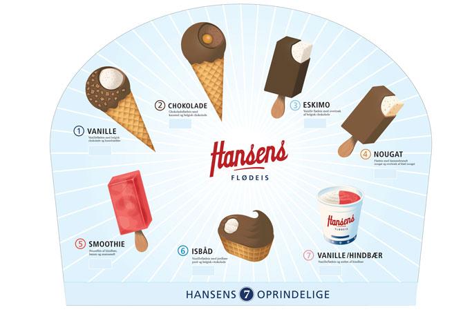 Hansens Flødeis skilt