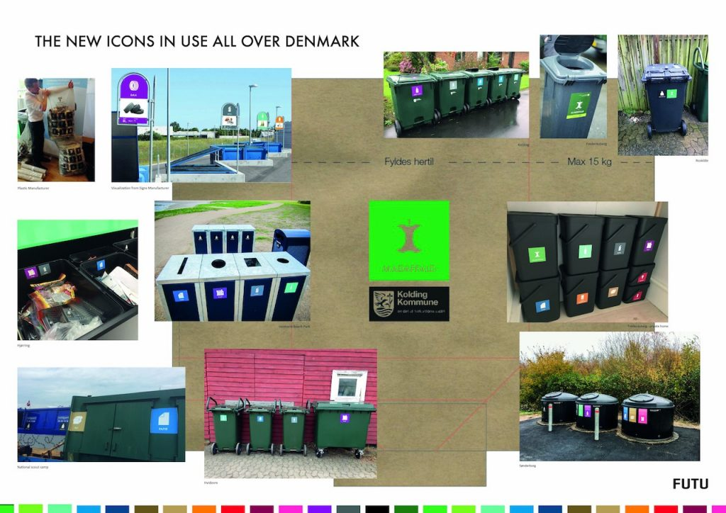Unified national icons for recycling in Denmark